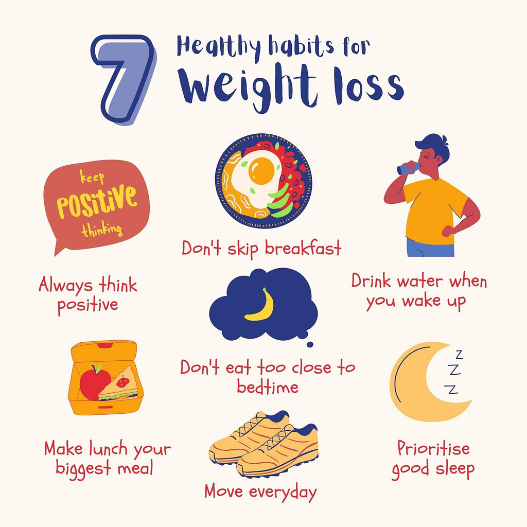Eating Habits For Natural Weight Loss