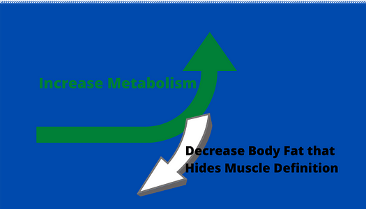 Increase metabolism with up arrow / decrease body fat down arrow