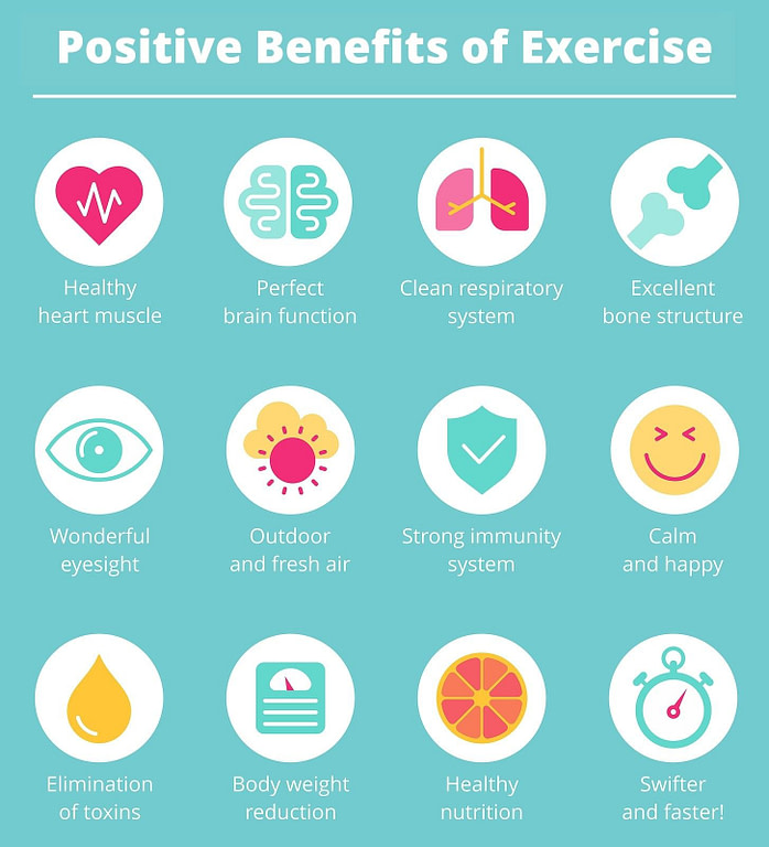 Positive Benefits of Exercise Infographic