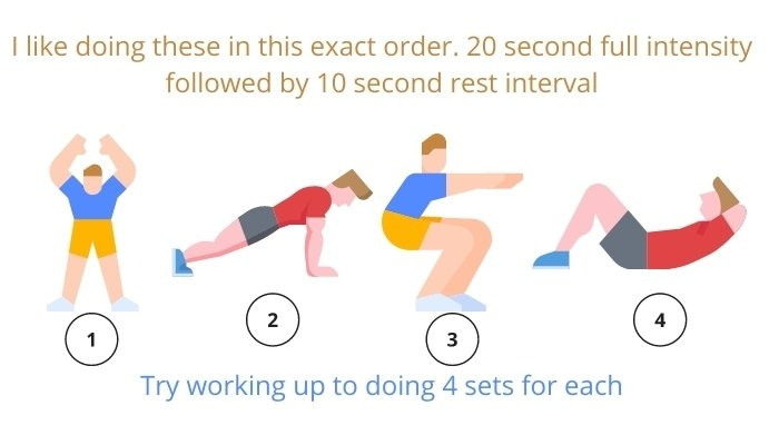 examples of a HIIT Bodyweight Workout