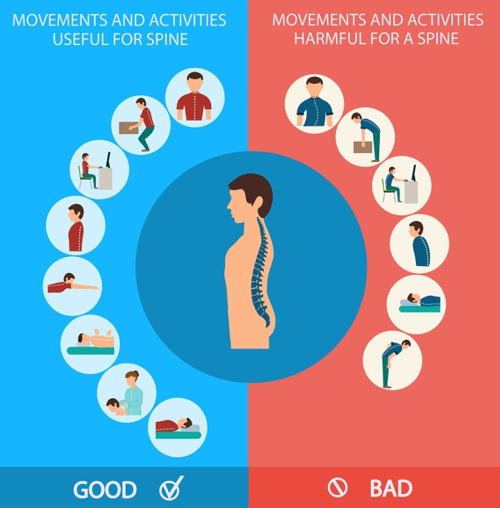 good and bad posture symptoms infographic
